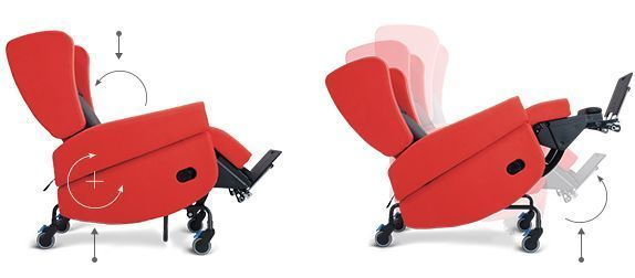 Tilt-in-space features of CareFlex seating